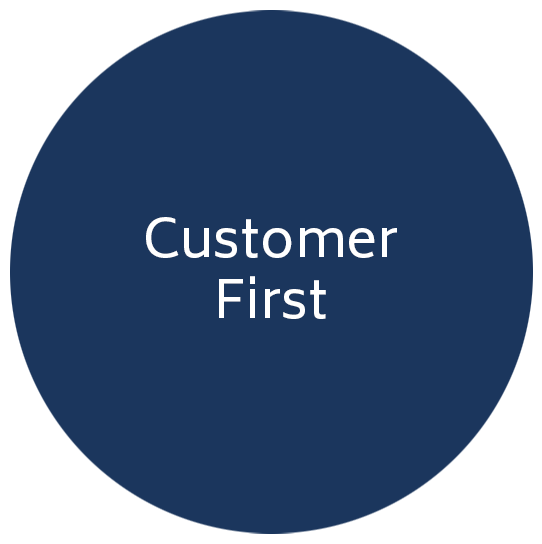 Luxfer customer first
